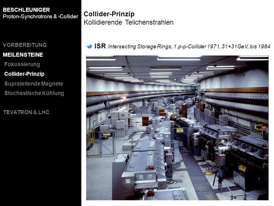 ISR Intersecting Storage Rings, 1.p-p-Collider 1971, 31+31GeV, bis 1984 BESCHLEUNIGER Proton-Synchrotrons & -Collider VORBEREITUNG MEILENSTEINE Fokuss