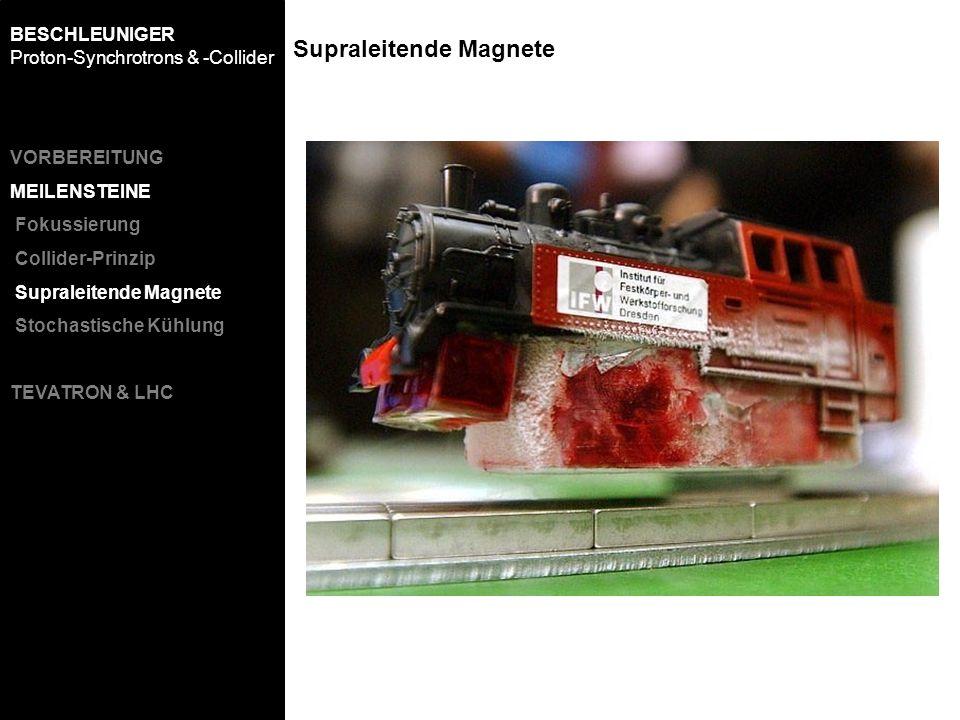 Supraleitende Magnete BESCHLEUNIGER Proton-Synchrotrons & -Collider VORBEREITUNG MEILENSTEINE Fokussierung Collider-Prinzip Supraleitende Magnete Stoc