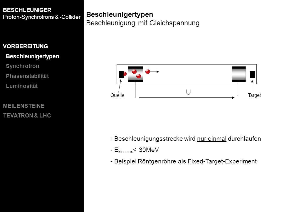 U - Beschleunigungsstrecke wird nur einmal durchlaufen - E kin max < 30MeV - Beispiel Röntgenröhre als Fixed-Target-Experiment QuelleTarget BESCHLEUNI