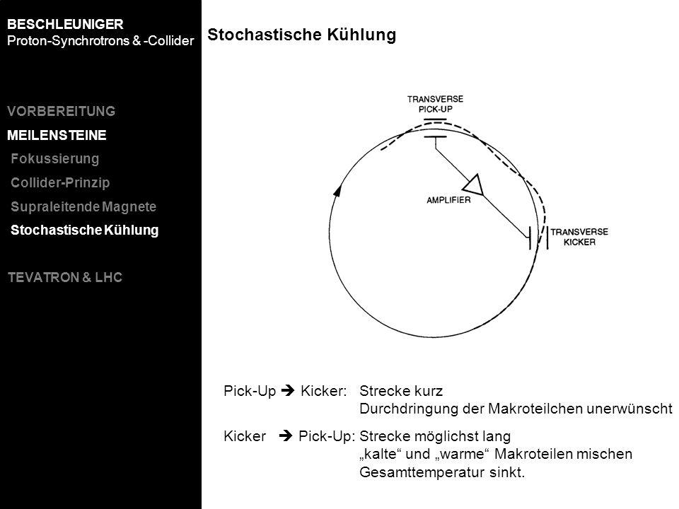 Stochastische Kühlung Pick-Up Kicker: Strecke kurz Durchdringung der Makroteilchen unerwünscht Kicker Pick-Up:Strecke möglichst lang kalte und warme M