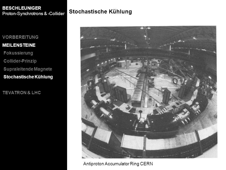 Stochastische Kühlung BESCHLEUNIGER Proton-Synchrotrons & -Collider Antiproton Accumulator Ring CERN VORBEREITUNG MEILENSTEINE Fokussierung Collider-P