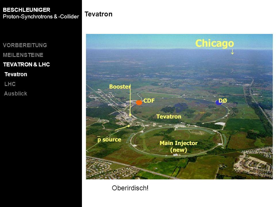 Tevatron VORBEREITUNG MEILENSTEINE TEVATRON & LHC Tevatron LHC Ausblick BESCHLEUNIGER Proton-Synchrotrons & -Collider Oberirdisch!