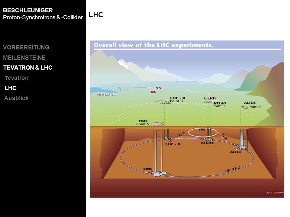 LHC VORBEREITUNG MEILENSTEINE TEVATRON & LHC Tevatron LHC Ausblick BESCHLEUNIGER Proton-Synchrotrons & -Collider