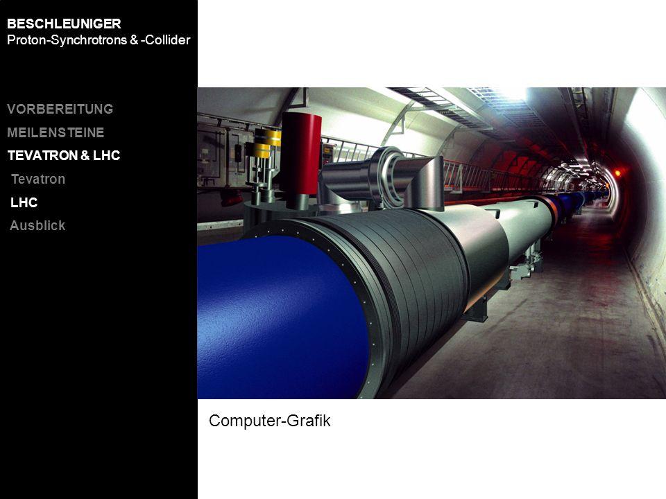 VORBEREITUNG MEILENSTEINE TEVATRON & LHC Tevatron LHC Ausblick BESCHLEUNIGER Proton-Synchrotrons & -Collider Computer-Grafik