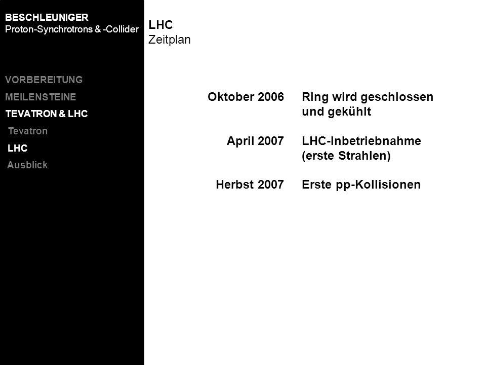 LHC Zeitplan Oktober 2006 April 2007 Herbst 2007 Ring wird geschlossen und gekühlt LHC-Inbetriebnahme (erste Strahlen) Erste pp-Kollisionen VORBEREITU
