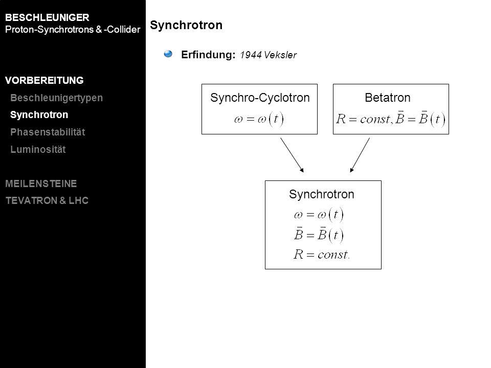 Erfindung: 1944 Veksler BESCHLEUNIGER Proton-Synchrotrons & -Collider Synchrotron Synchro-CyclotronBetatron Synchrotron VORBEREITUNG Beschleunigertype