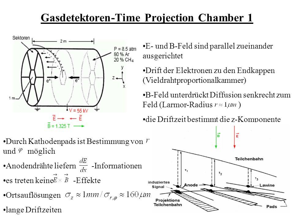 Gasdetektoren-Time Projection Chamber 1 E- und B-Feld sind parallel zueinander ausgerichtet Drift der Elektronen zu den Endkappen (Vieldrahtproportionalkammer) B-Feld unterdrückt Diffusion senkrecht zum Feld (Larmor-Radius ) die Driftzeit bestimmt die z-Komponente Durch Kathodenpads ist Bestimmung von und möglich Anodendrähte liefern -Informationen es treten keine -Effekte Ortsauflösungen lange Driftzeiten