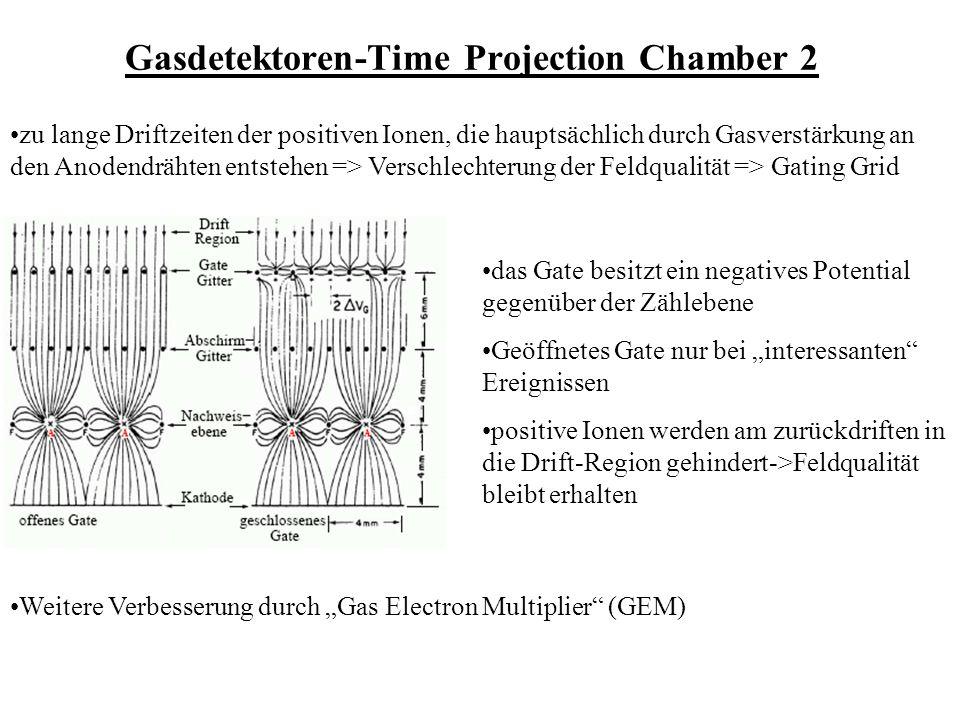 Gasdetektoren-Time Projection Chamber 2 zu lange Driftzeiten der positiven Ionen, die hauptsächlich durch Gasverstärkung an den Anodendrähten entstehen => Verschlechterung der Feldqualität => Gating Grid das Gate besitzt ein negatives Potential gegenüber der Zählebene Geöffnetes Gate nur bei interessanten Ereignissen positive Ionen werden am zurückdriften in die Drift-Region gehindert->Feldqualität bleibt erhalten Weitere Verbesserung durch Gas Electron Multiplier (GEM)