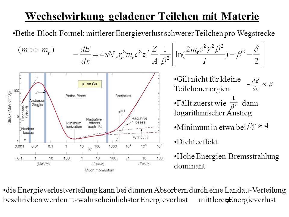 Wechselwirkung geladener Teilchen mit Materie Bethe-Bloch-Formel: mittlerer Energieverlust schwerer Teilchen pro Wegstrecke Gilt nicht für kleine Teilchenenergien Fällt zuerst wie dann logarithmischer Anstieg Minimum in etwa bei Dichteeffekt Hohe Energien-Bremsstrahlung dominant die Energieverlustverteilung kann bei dünnen Absorbern durch eine Landau-Verteilung beschrieben werden =>wahrscheinlichster Energieverlust mittlerer Energieverlust