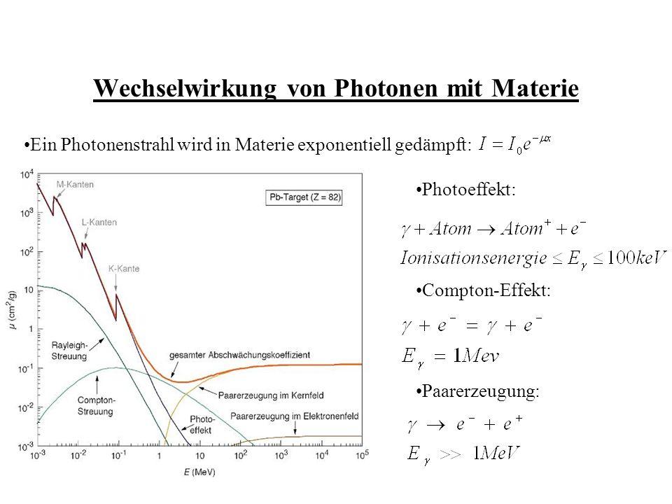 Wechselwirkung von Photonen mit Materie Ein Photonenstrahl wird in Materie exponentiell gedämpft: Photoeffekt: Compton-Effekt: Paarerzeugung: