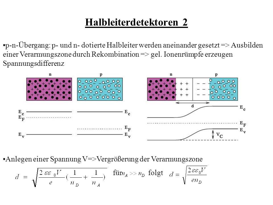 Halbleiterdetektoren 2 p-n-Übergang: p- und n- dotierte Halbleiter werden aneinander gesetzt => Ausbilden einer Verarmungszone durch Rekombination => gel.
