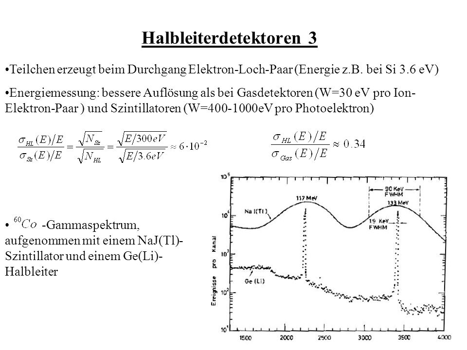 Elektromagnetisches Kalorimeter 2 1.homogene Kalorimeter: Schauermaterial ist gleichzeitig auch Detektormaterial =>Szintillationslicht (z.B.