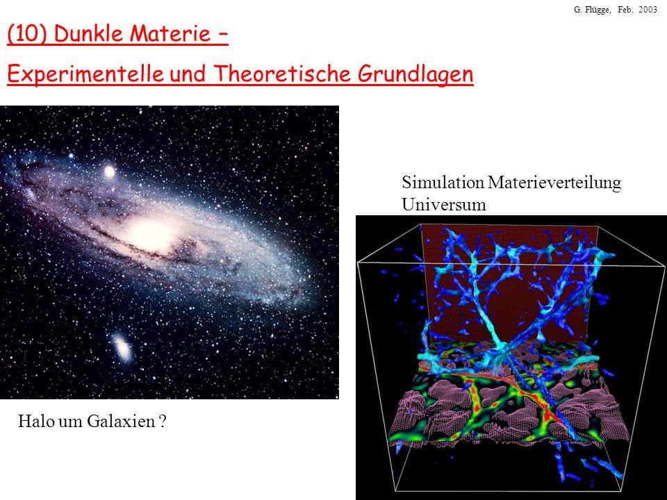 G. Flügge, Feb. 2003 (10) Dunkle Materie – Experimentelle und Theoretische Grundlagen Halo um Galaxien ? Simulation Materieverteilung Universum