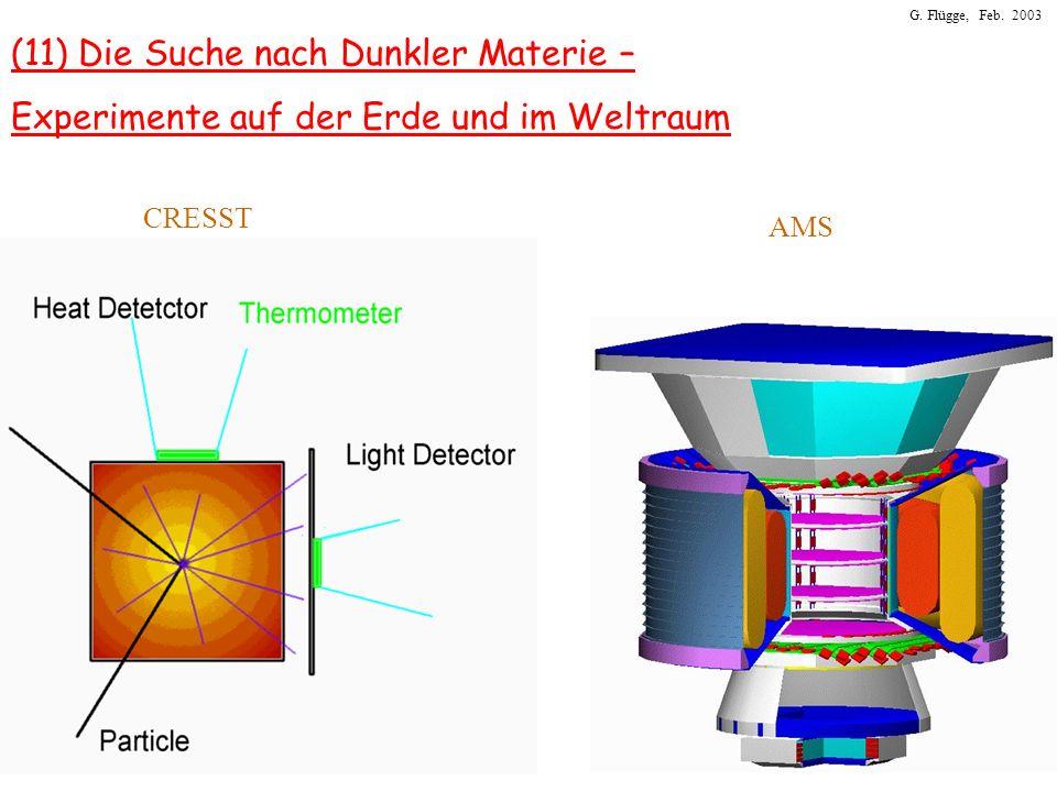 G. Flügge, Feb. 2003 (11) Die Suche nach Dunkler Materie – Experimente auf der Erde und im Weltraum CRESST AMS