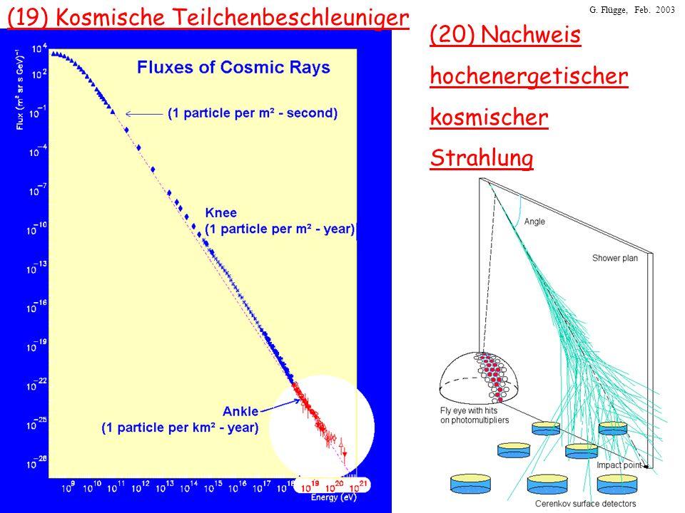 G. Flügge, Feb. 2003 (20) Nachweis hochenergetischer kosmischer Strahlung (19) Kosmische Teilchenbeschleuniger