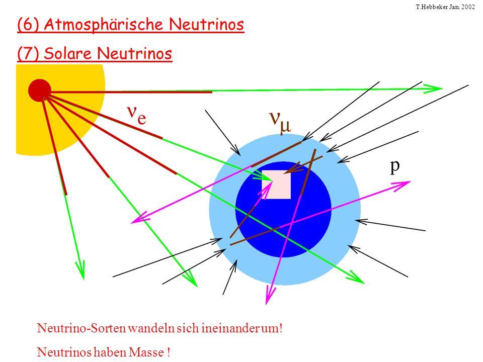 T.Hebbeker Jan. 2002 (6) Atmosphärische Neutrinos (7) Solare Neutrinos Neutrino-Sorten wandeln sich ineinander um! Neutrinos haben Masse !