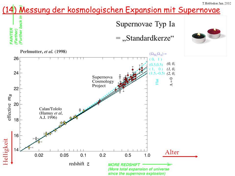 T.Hebbeker Jan. 2002 (14) Messung der kosmologischen Expansion mit Supernovae Supernovae Typ Ia = Standardkerze Alter Helligkeit