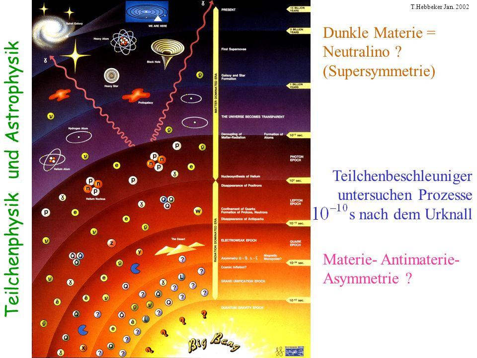 T.Hebbeker Jan. 2002 Teilchenphysik und Astrophysik Teilchenbeschleuniger untersuchen Prozesse s nach dem Urknall Materie- Antimaterie- Asymmetrie ? D