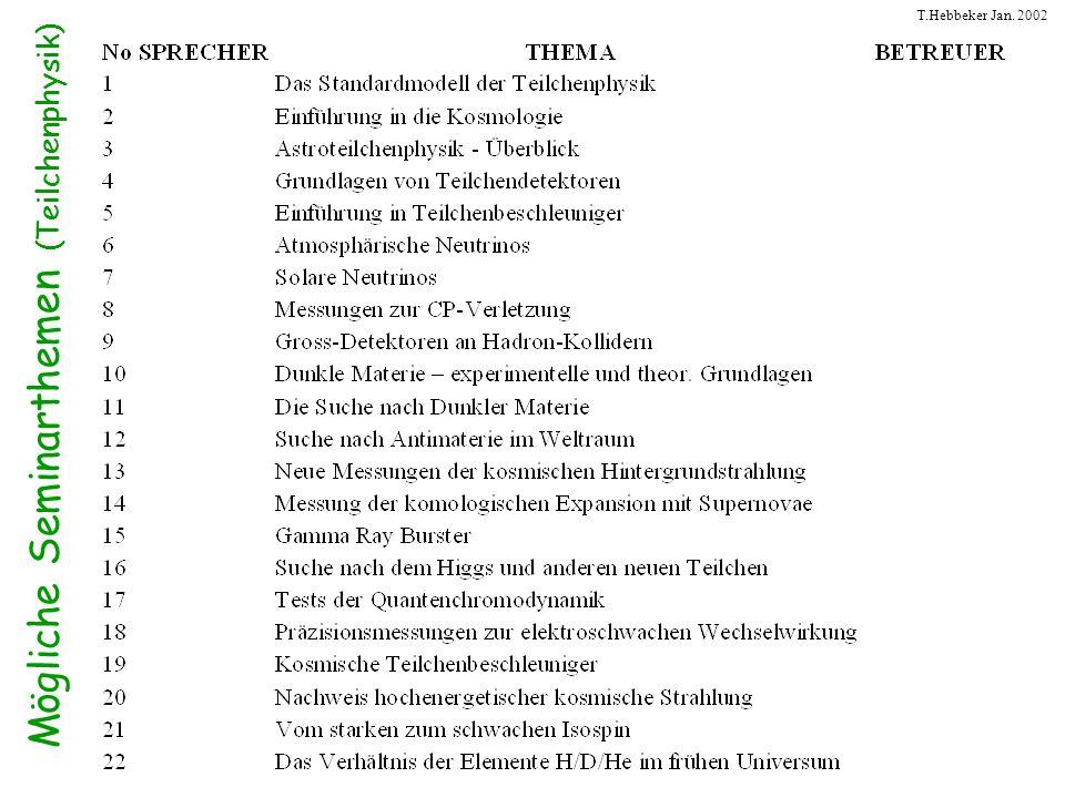 T.Hebbeker Jan. 2002 Mögliche Seminarthemen (Teilchenphysik)