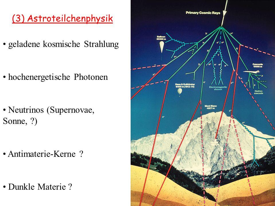 T.Hebbeker Jan. 2002 (3) Astroteilchenphysik geladene kosmische Strahlung hochenergetische Photonen Neutrinos (Supernovae, Sonne, ?) Antimaterie-Kerne