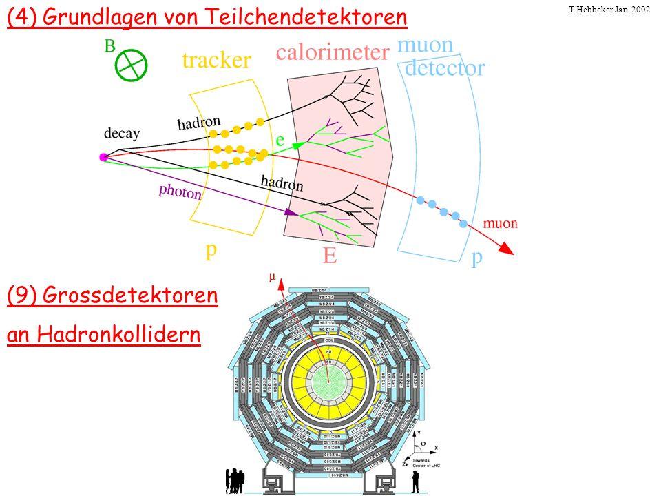 T.Hebbeker Jan. 2002 (4) Grundlagen von Teilchendetektoren (9) Grossdetektoren an Hadronkollidern