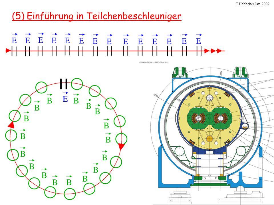 T.Hebbeker Jan. 2002 (5) Einführung in Teilchenbeschleuniger
