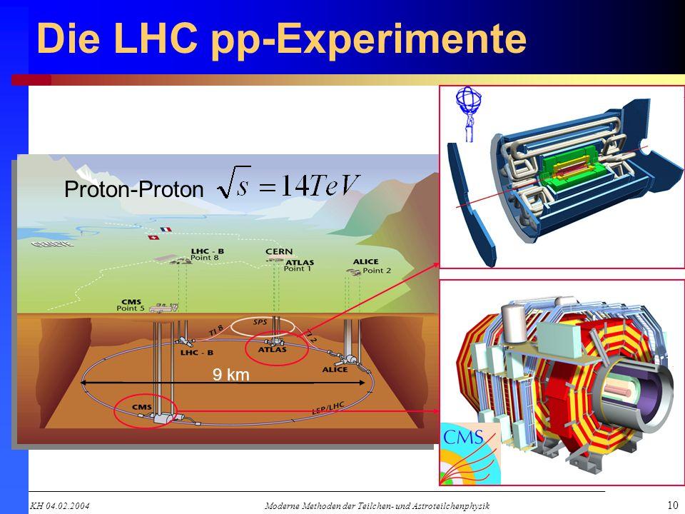 KH 04.02.2004Moderne Methoden der Teilchen- und Astroteilchenphysik 10 Die LHC pp-Experimente 9 km Proton-Proton