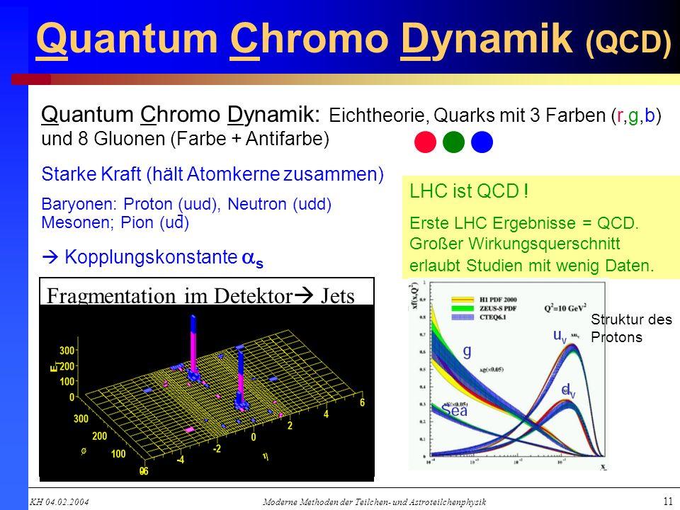 KH 04.02.2004Moderne Methoden der Teilchen- und Astroteilchenphysik 11 Quantum Chromo Dynamik (QCD) LHC ist QCD ! Erste LHC Ergebnisse = QCD. Großer W
