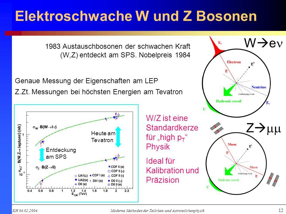 KH 04.02.2004Moderne Methoden der Teilchen- und Astroteilchenphysik 12 Elektroschwache W und Z Bosonen 1983 Austauschbosonen der schwachen Kraft (W,Z)