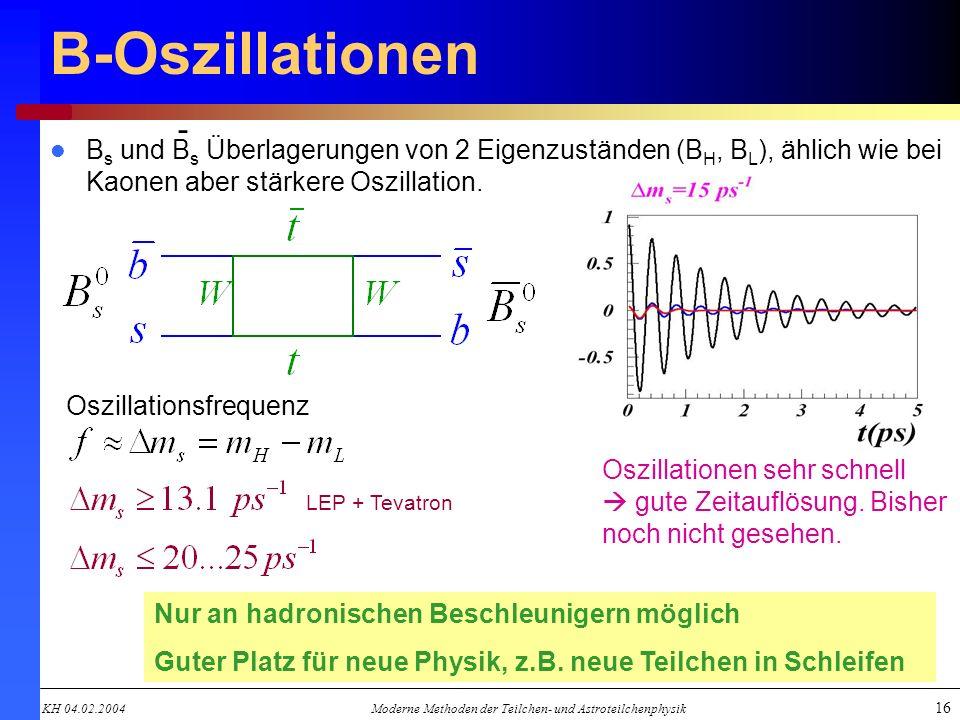 KH 04.02.2004Moderne Methoden der Teilchen- und Astroteilchenphysik 16 B-Oszillationen B s und B s Überlagerungen von 2 Eigenzuständen (B H, B L ), äh