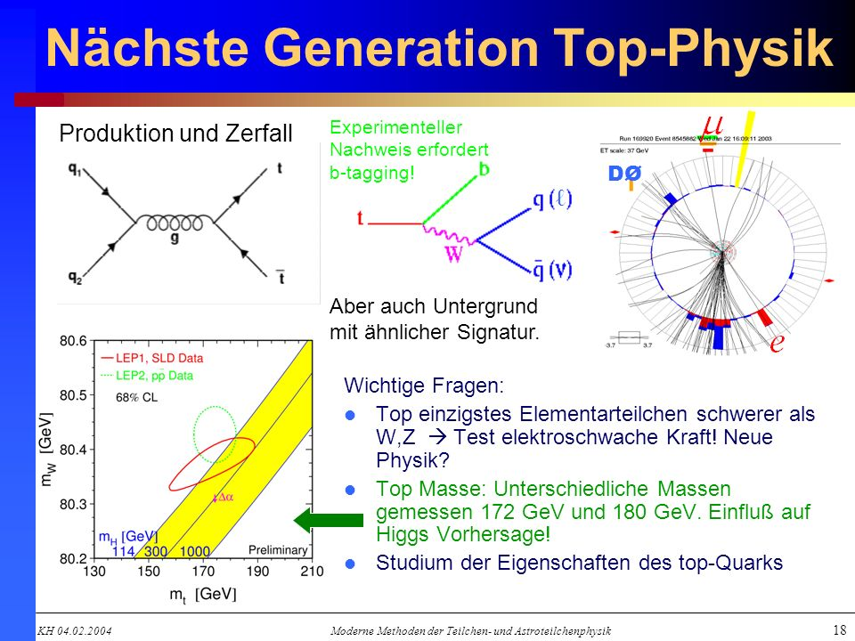 KH 04.02.2004Moderne Methoden der Teilchen- und Astroteilchenphysik 18 Nächste Generation Top-Physik Wichtige Fragen: Top einzigstes Elementarteilchen