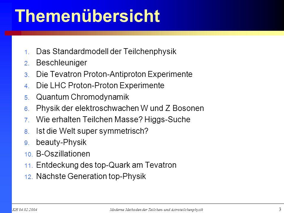 KH 04.02.2004Moderne Methoden der Teilchen- und Astroteilchenphysik 3 Themenübersicht 1. Das Standardmodell der Teilchenphysik 2. Beschleuniger 3. Die