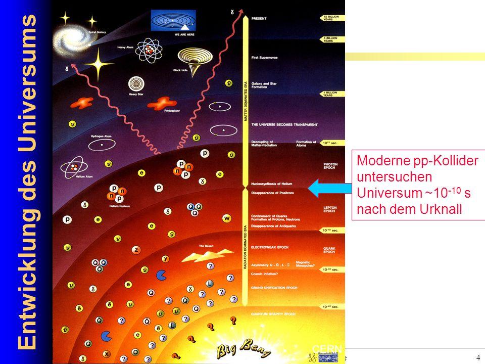 KH 04.02.2004Moderne Methoden der Teilchen- und Astroteilchenphysik 4 Entwicklung des Universums CERN Moderne pp-Kollider untersuchen Universum ~10 -1