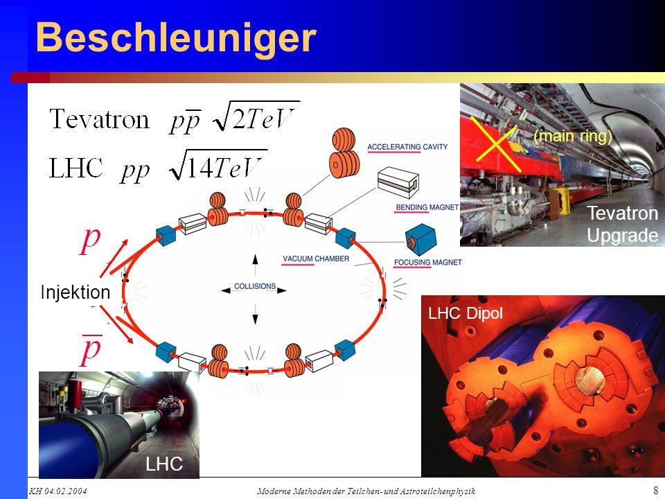 KH 04.02.2004Moderne Methoden der Teilchen- und Astroteilchenphysik 8 Beschleuniger Injektion LHC Dipol LHC (main ring) Tevatron Upgrade