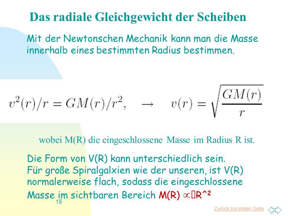 Zurück zur ersten Seite 15 Das radiale Gleichgewicht der Scheiben Mit der Newtonschen Mechanik kann man die Masse innerhalb eines bestimmten Radius be