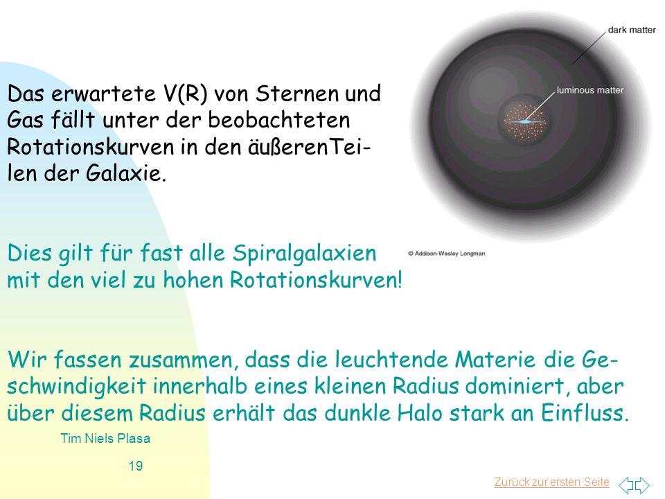 Zurück zur ersten Seite Tim Niels Plasa 19 Das erwartete V(R) von Sternen und Gas fällt unter der beobachteten Rotationskurven in den äußerenTei- len