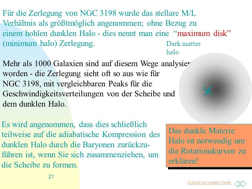 Zurück zur ersten Seite 21 Für die Zerlegung von NGC 3198 wurde das stellare M/L Verhältnis als größtmöglich angenommen; ohne Bezug zu einem hohlen du