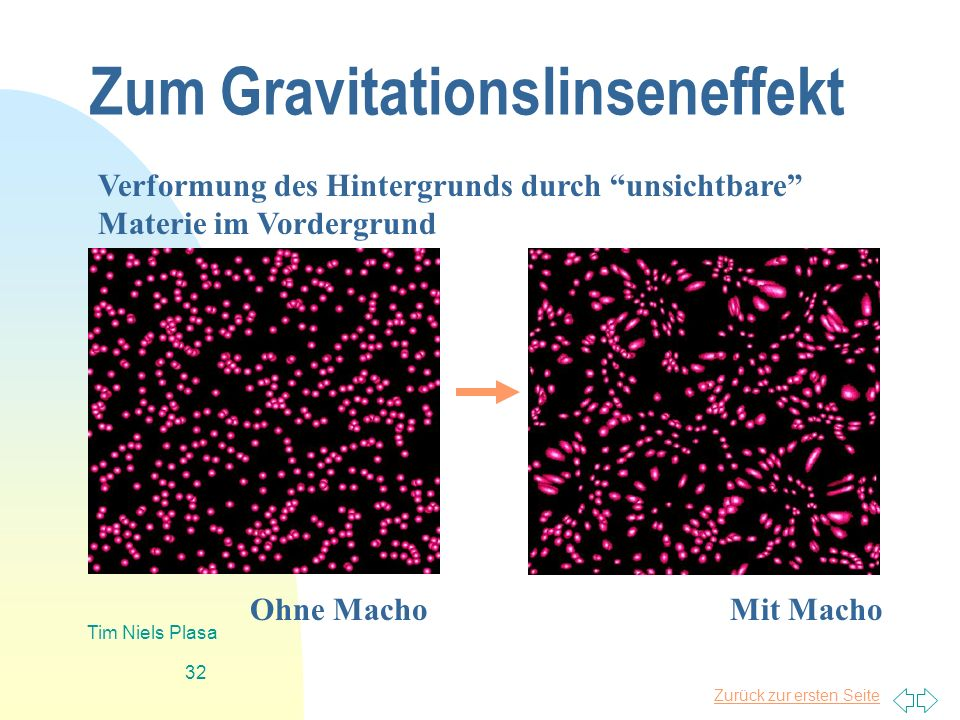 Zurück zur ersten Seite Tim Niels Plasa 32 Zum Gravitationslinseneffekt Verformung des Hintergrunds durch unsichtbare Materie im Vordergrund Ohne Mach