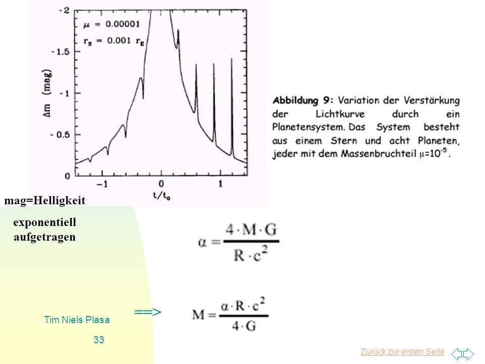 Zurück zur ersten Seite Tim Niels Plasa 33 ==> mag=Helligkeit exponentiell aufgetragen