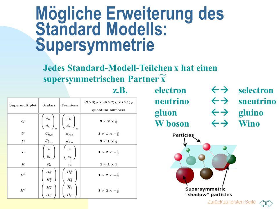 Zurück zur ersten Seite Tim Niels Plasa 35 Mögliche Erweiterung des Standard Modells: Supersymmetrie Jedes Standard-Modell-Teilchen x hat einen supers