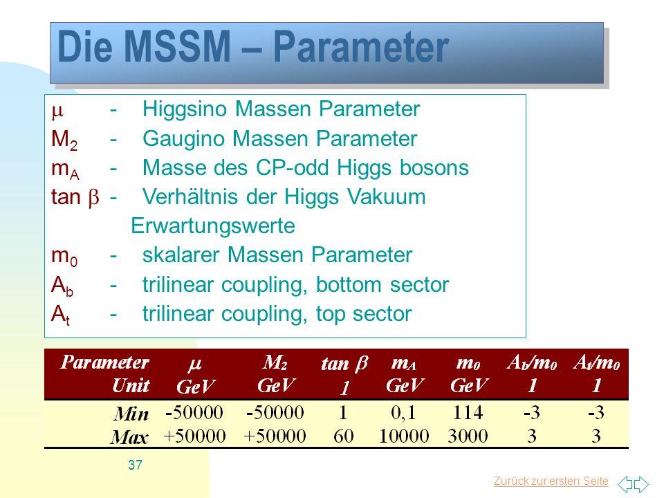 Zurück zur ersten Seite Tim Niels Plasa 37 Die MSSM – Parameter -Higgsino Massen Parameter M 2 -Gaugino Massen Parameter m A -Masse des CP-odd Higgs b