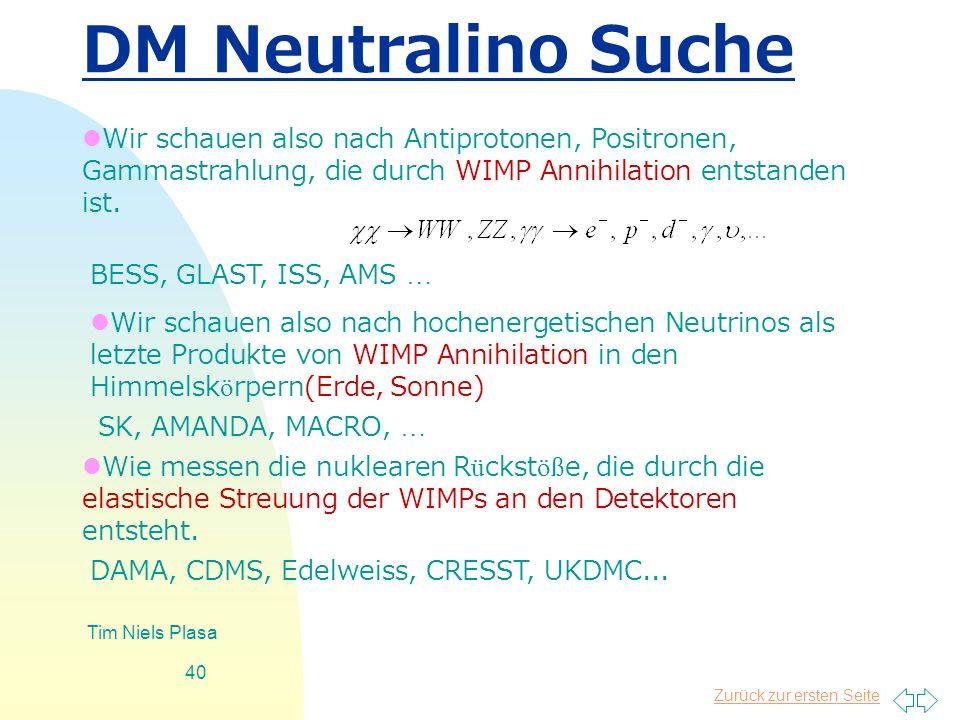 Zurück zur ersten Seite Tim Niels Plasa 40 DM Neutralino Suche Wir schauen also nach Antiprotonen, Positronen, Gammastrahlung, die durch WIMP Annihila