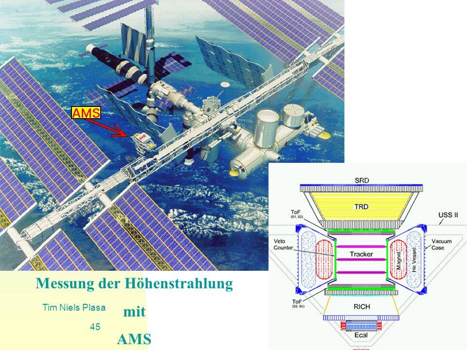 Zurück zur ersten Seite Tim Niels Plasa 45 Messung der Höhenstrahlung mit AMS