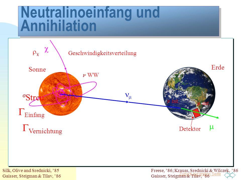 Zurück zur ersten Seite Neutralinoeinfang und Annihilation Sonne Erde Detektor Freese, 86; Krauss, Srednicki & Wilczek, 86 Gaisser, Steigman & Tilav,