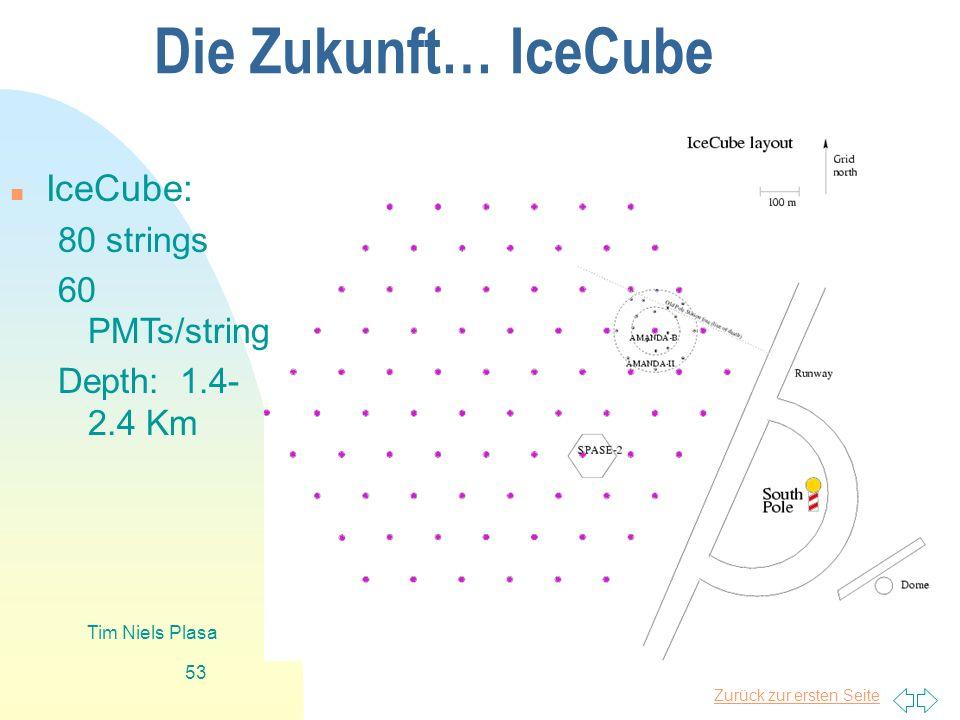 Zurück zur ersten Seite Tim Niels Plasa 53 Die Zukunft… IceCube n IceCube: 80 strings 60 PMTs/string Depth: 1.4- 2.4 Km