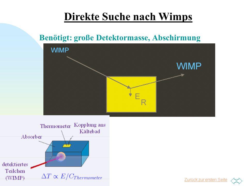 Zurück zur ersten Seite Tim Niels Plasa 55 Direkte Suche nach Wimps Benötigt: große Detektormasse, Abschirmung