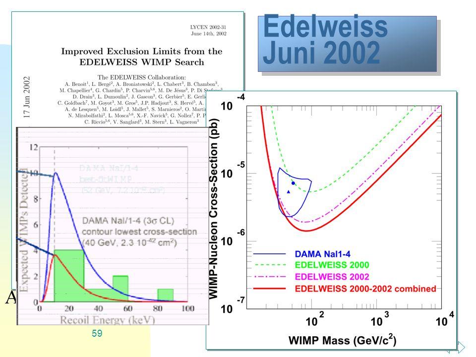 Zurück zur ersten Seite Tim Niels Plasa 59 Edelweiss Juni 2002 Ausschließungsgrenzen !