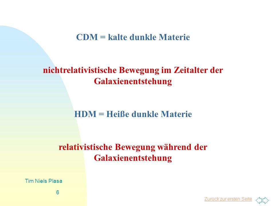 Zurück zur ersten Seite Tim Niels Plasa 6 CDM = kalte dunkle Materie nichtrelativistische Bewegung im Zeitalter der Galaxienentstehung HDM = Heiße dun