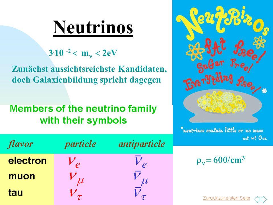 Zurück zur ersten Seite Tim Niels Plasa 61 Neutrinos Zunächst aussichtsreichste Kandidaten, doch Galaxienbildung spricht dagegen 3. 10 -2 m 2eV cm 3
