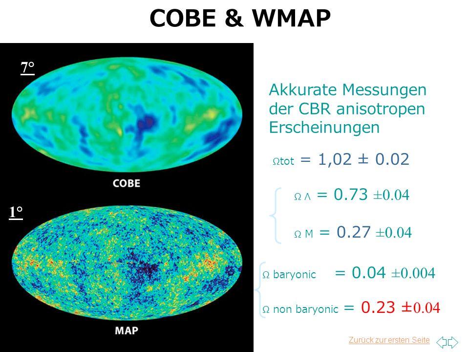 Zurück zur ersten Seite Tim Niels Plasa 9 Abzählen von Sternen Sterne = 0,005 - 0,01 Nukleosynthese 0,0095< Bary <0,023 Dunkle Materie in Halos (Rot.kurven) H >0,1 Relativbewegung der Galaxien Ma >0,3 Ausbildung großer Strukturen Ma >0,3 Supernova + Hintergrundstrahlung tot = 1,02 ± 0,02 = 0,73 ± 0,04 Wie kommt man auf die Massenverteilung .